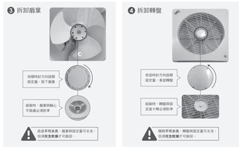 輕鋼架循環扇清洗